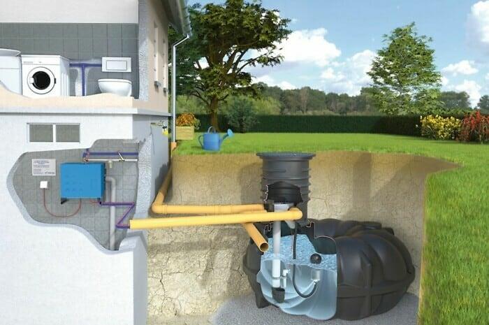 Regenwasser in Haushalt und Garten nutzen